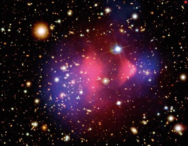 총알 은하단은 지구에서 37억 광년 떨어진 곳에 위치해 있는데, 두 개의 은하단이 충돌하는 장면을 생생하게 보여주고 있다. 엑스선으로 관찰하면 두 은하단의 물질들이 한 데 엉켜 충돌하는 모습을 볼 수 있는데, 이상하게 중력렌즈로 두 은하단의 중력 중심을 찾아 보면 은하단들이 이미 스쳐지나갔다는 것을 알 수 있다. 과학자들은 이 기묘한 현상을 바탕으로 눈에 보이지도, 빛과 상호작용하지도 않는 암흑물질이 중력 중심 주위에 존재한다고 추정하고 있다. - NASA 제공